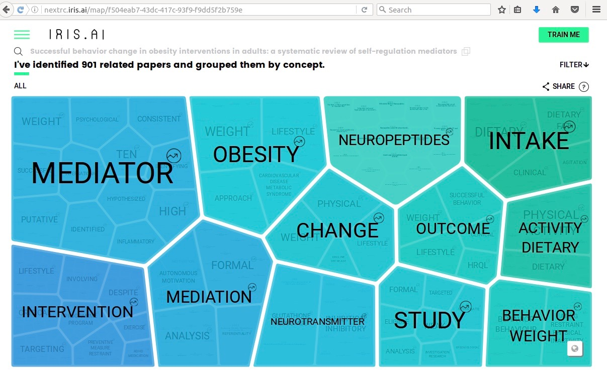 Research generated and used by Mindhack during the Scithon.